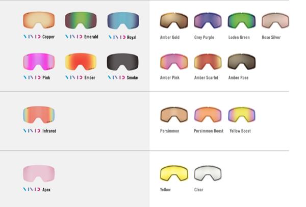 Skibrille-kategorien-s0-s4-uebersichtOt0fHIeKShPX4