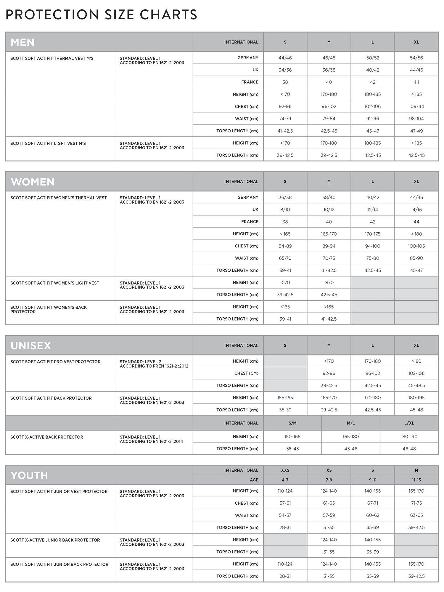 scott-rueckenpanzer-gro-ssen-tabelle